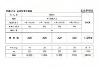 あゆ放流予定表.jpg